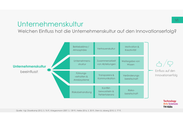 Innovation und Entrepreneurship Folie 18
