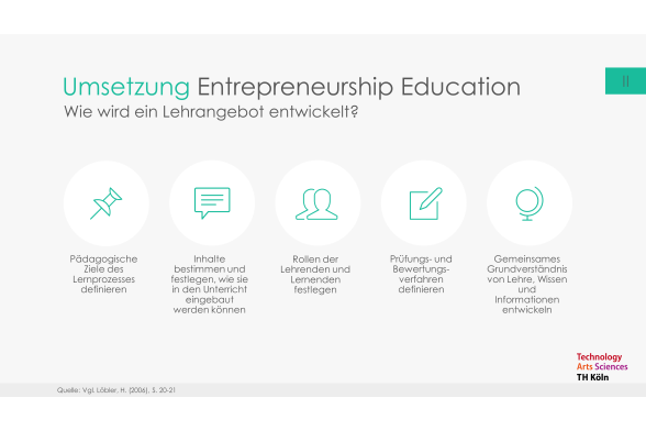 Entrepreneurship Education Folie 10