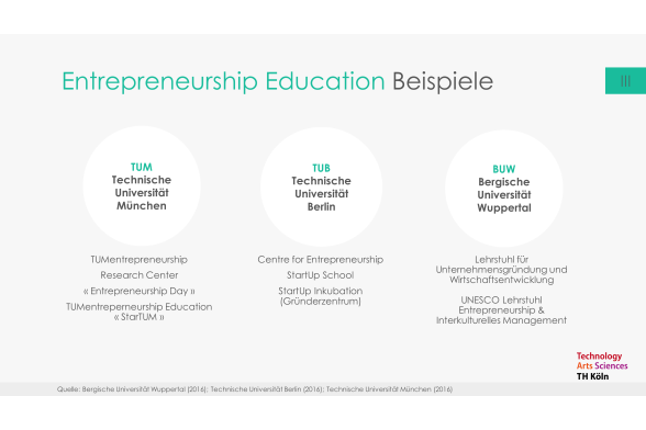 Entrepreneurship Education Folie 14