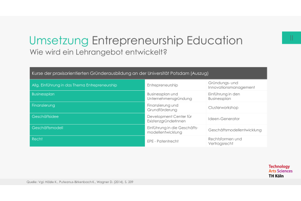 Entrepreneurship Education Folie 11
