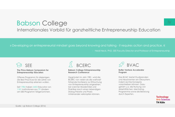 Entrepreneurship Education Folie 22