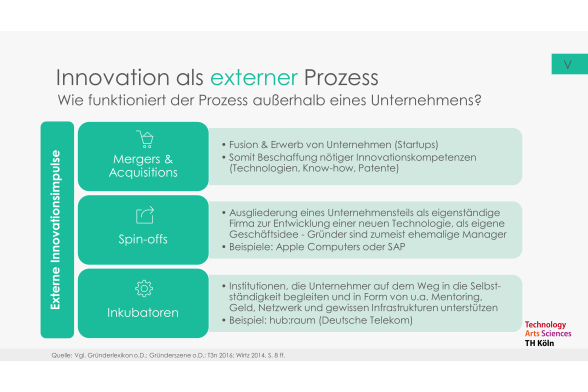 Innovation und Entrepreneurship Folie 14
