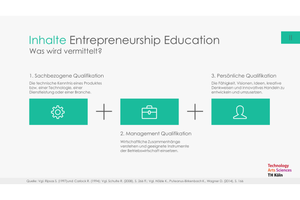 Entrepreneurship Education Folie 7