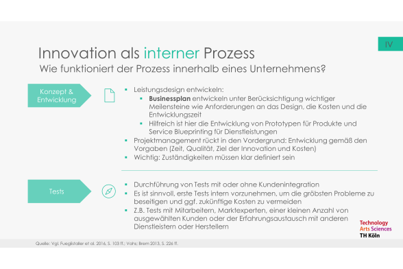 Innovation und Entrepreneurship Folie 12