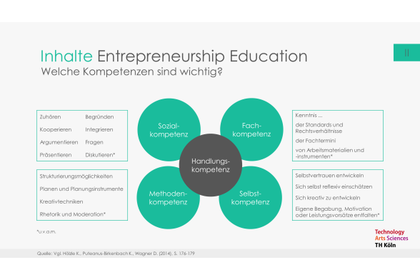 Entrepreneurship Education Folie 8