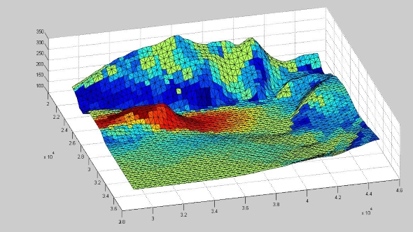 Dynamic wind velocity simulation for wind farm planning