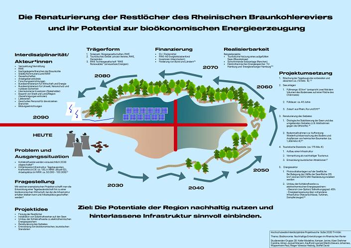 Th Köln Sommersemester 2021